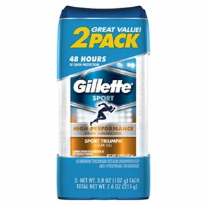 Gillette Sport High Performance Antiperspirant and Deodorant, Sport Triumph Clear Gel, Twin Pack, 3.8 Ounce Each